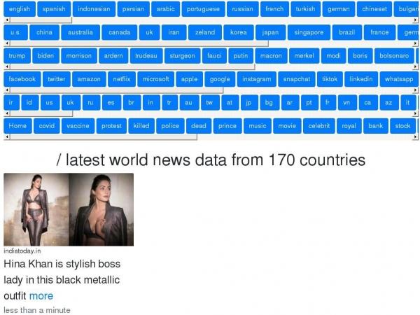 mynewsdata.com
