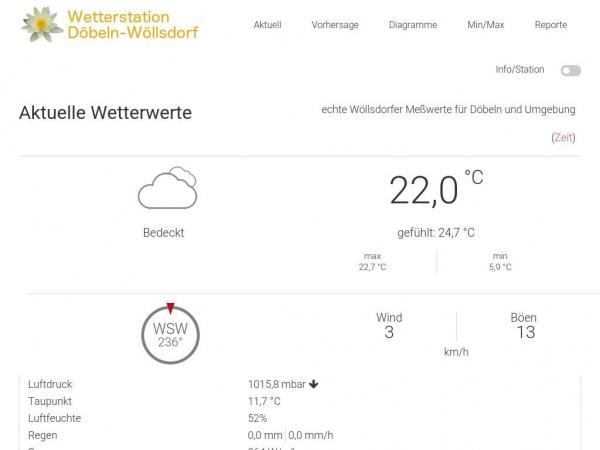 woellsdorf-wetter.de